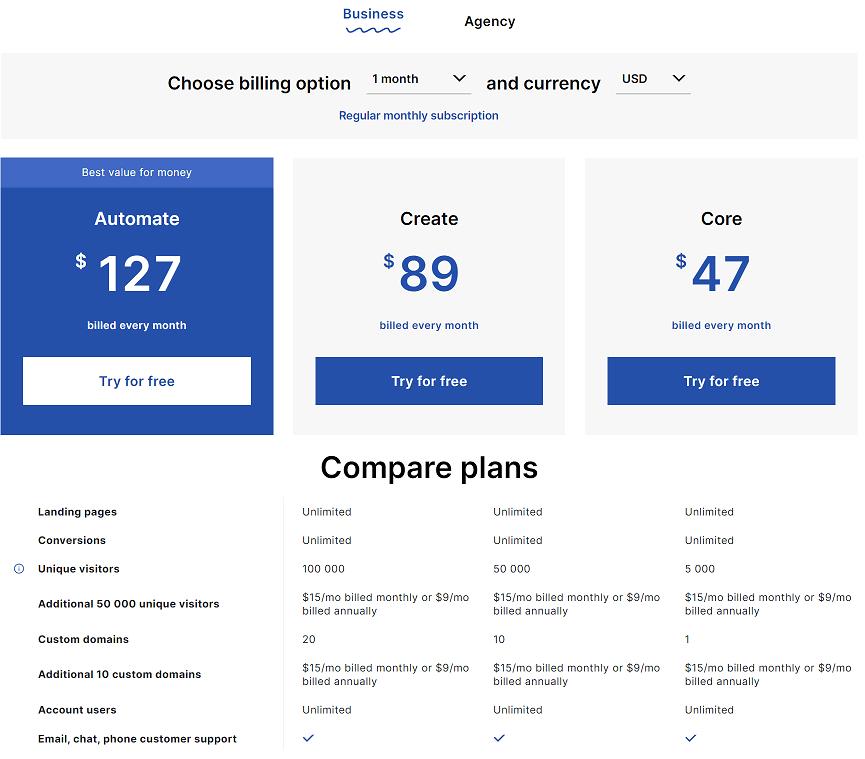 Landingi pricing plans