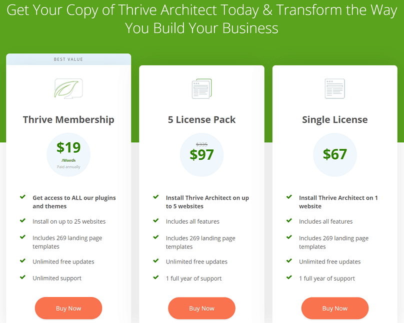 Thrive Architect pricing plans