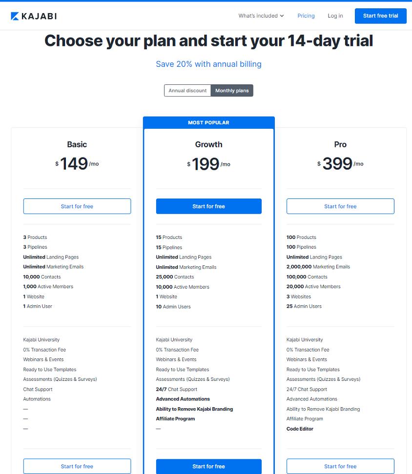 kajabi pricing plans