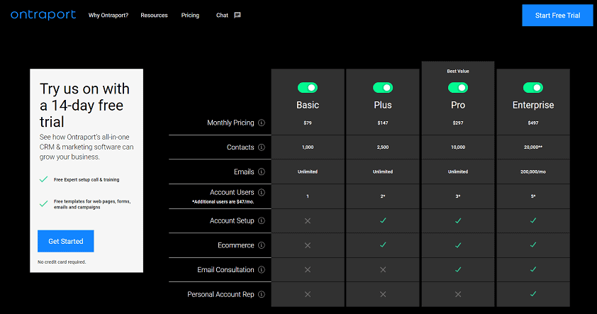 ontraport pricing plans