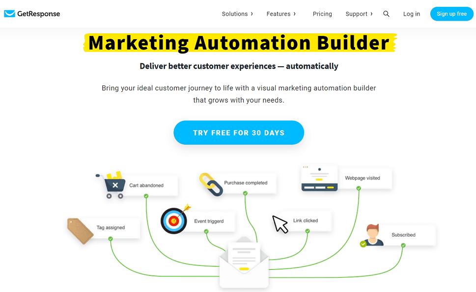 GetResponse Marketing Automation