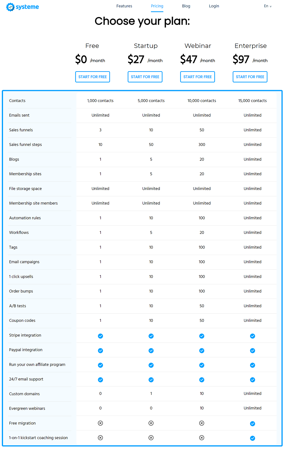 Systeme.io New Pricing