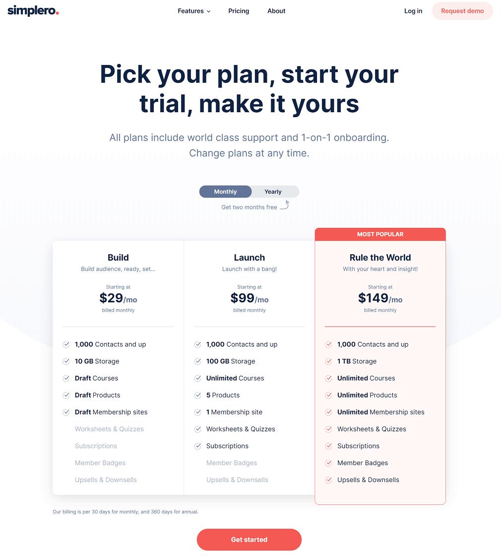 Simplero pricing plan packages