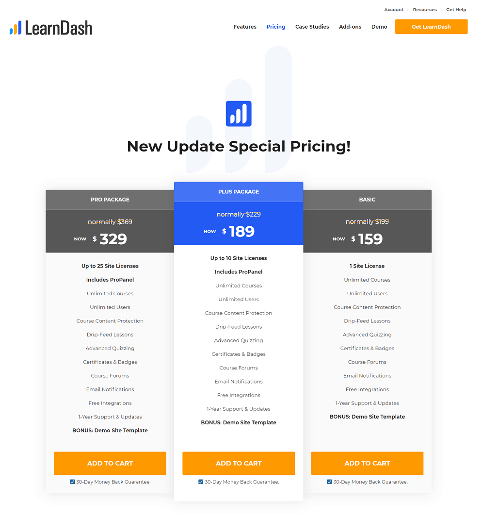 LearnDash pricing plans