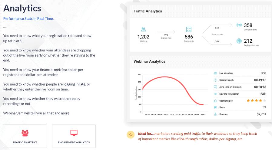 WebinarJam Analytics