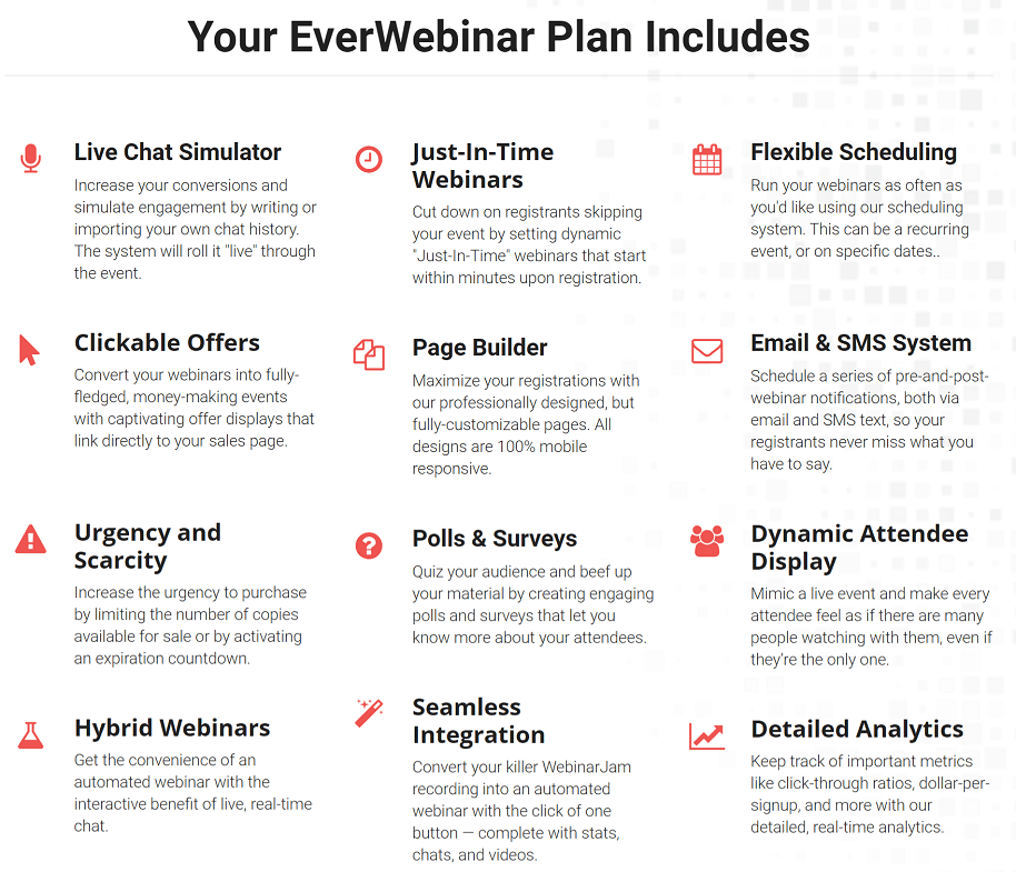 EverWebinar All Features