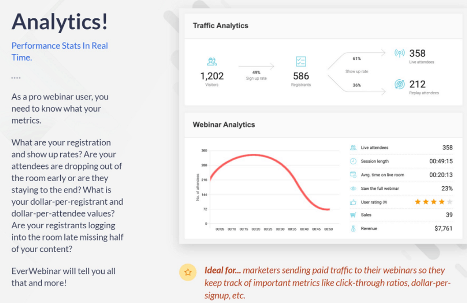 EverWebinar Analytics
