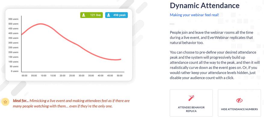 EverWebinar Dynamic Attendee